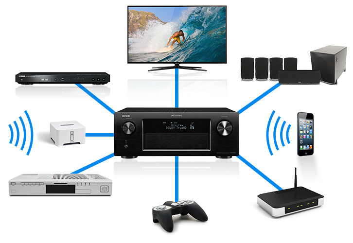 HOME ENTERTAINMENT | KMT SYSTEMS